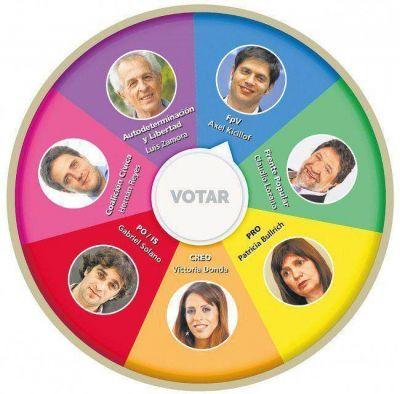 La Ciudad elige sus 12 candidatos a diputados nacionales