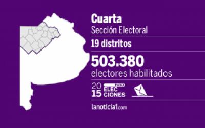 Elecciones Paso 2015: Primeros resultados oficiales en la cuarta sección