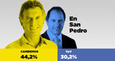 Elecciones 2015: El frente de Macri le ganó a Scioli por 14 puntos y Vidal al FpV por 18 en San Pedro