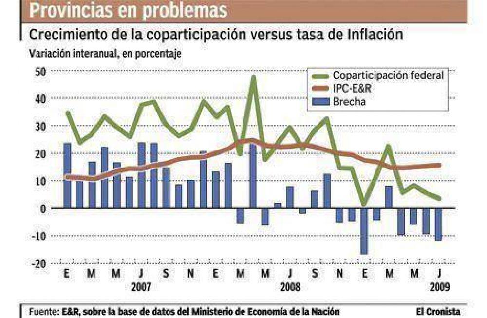 La coparticipación aumentó solo 3,3% en julio y complica a las provincias