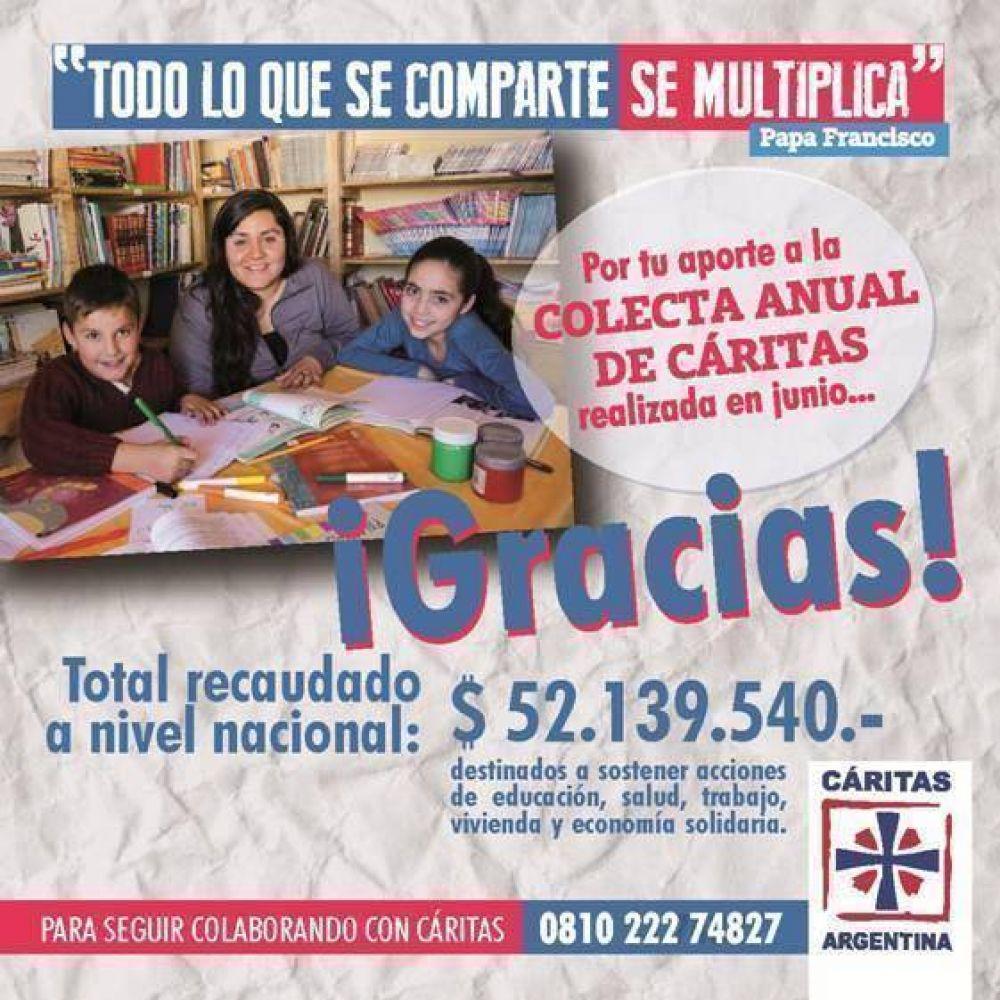 La Colecta de Cáritas creció un 39,6% al recaudar más de 52 millones de pesos