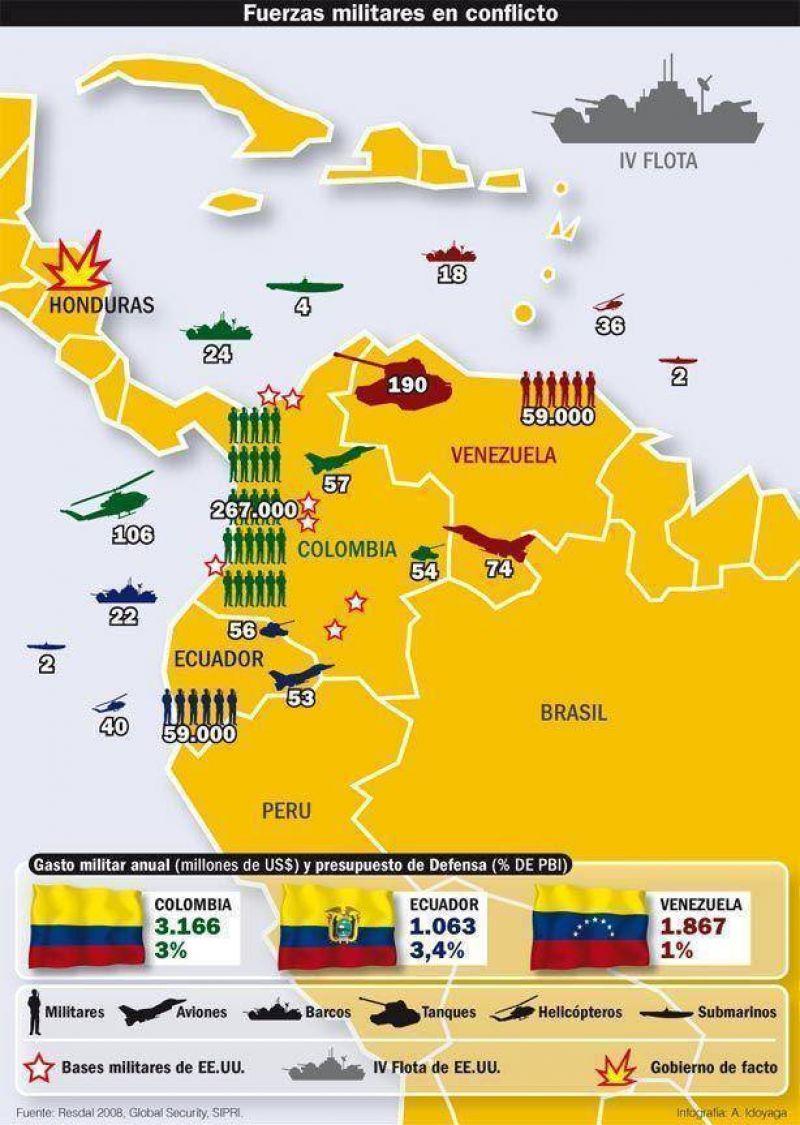 Obama pateó el tablero de América del Sur y las amenazas de guerra cruzaron el continente.