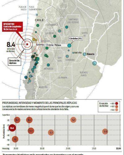 Fuerte sismo en Chile hizo temblar a los cordobeses