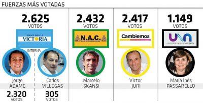 Carmen de Areco: el distrito con la elección más reñida