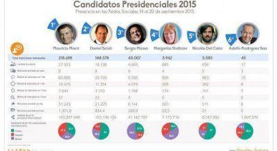 Macri, cada vez más golpeado en redes sociales por los supuestos casos de corrupción
