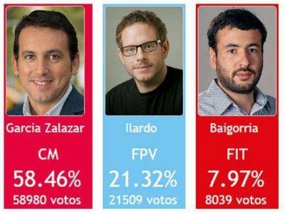 Godoy Cruz tendr� tres candidatos a intendente en las elecciones de noviembre