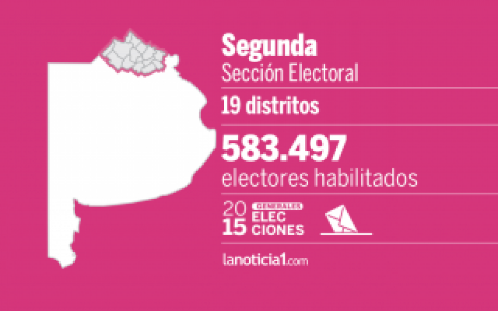 Elecciones Generales 2015: Segunda Sección vota intendentes, senadores y Gobernador