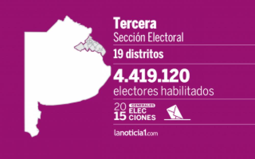 Elecciones Generales 2015: Tercera Sección elige intendentes, senadores y Gobernador