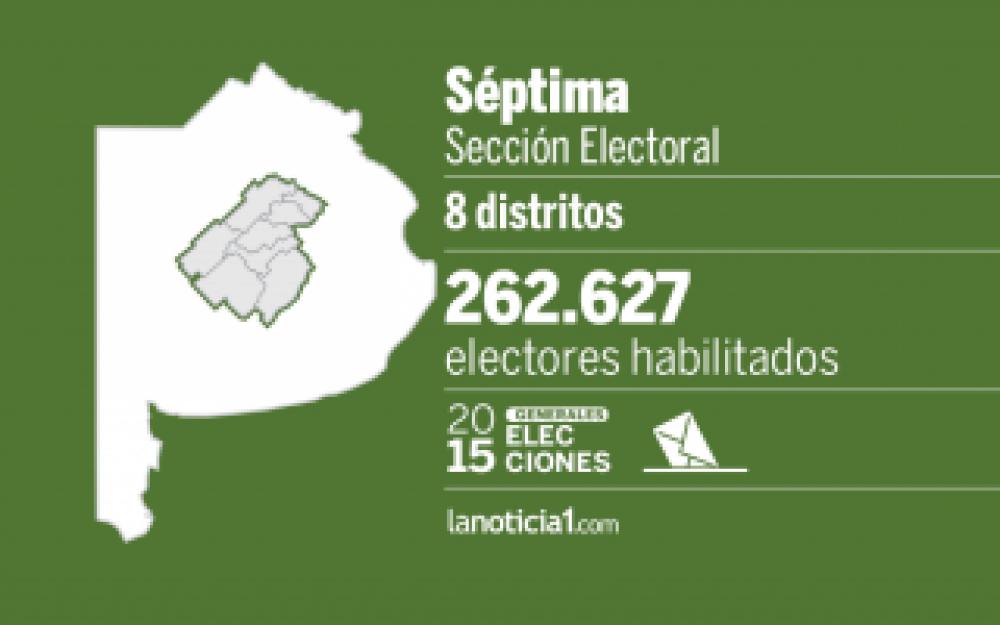Elecciones Generales 2015: Séptima Sección elige intendentes, diputados y Gobernador