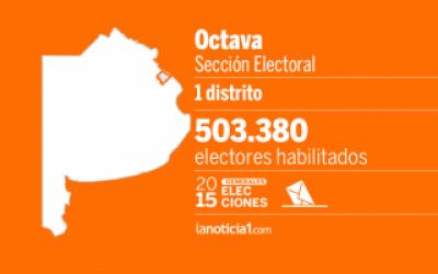 Elecciones Generales 2015: Octava Sección elige Intendente, senadores y Gobernador