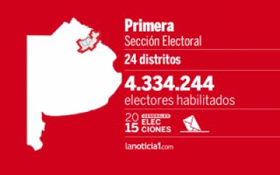 Elecciones Generales 2015: Primera Sección elige intendentes, diputados y Gobernador