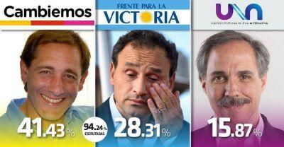 La Plata: Julio Garro es el nuevo intendente