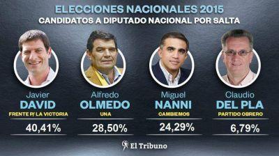 David, Kosiner, Olmedo y Nanni, los diputados que llegan al Congreso nacional