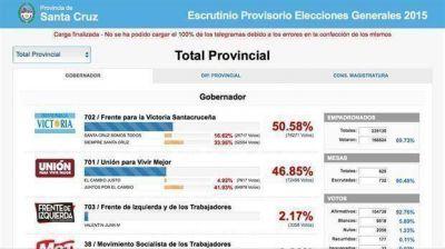 Fallas e irregularidades en el recuento de votos en Santa Cruz