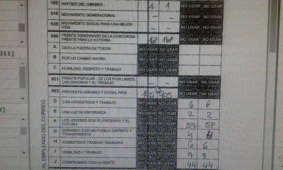 Alba Posse: el escrutinio definitivo dio ganador a Celso Carvalho