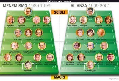 Menemismo y Alianza, dos pasados que tienen en común Scioli y Macri