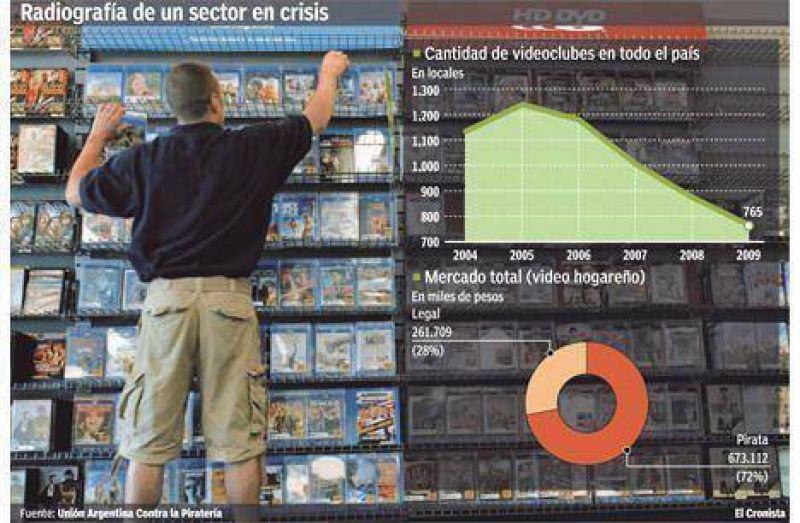 Por la piratería, cierran dos tradicionales distribuidoras de videos: LK-TEL y Gativideo