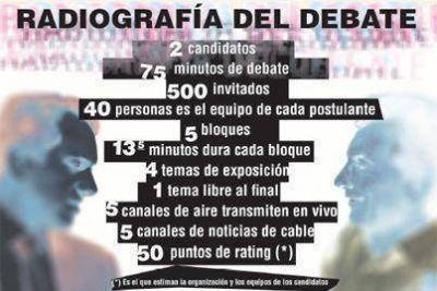 Scioli-Macri, duelo por un millón de votantes decisivos