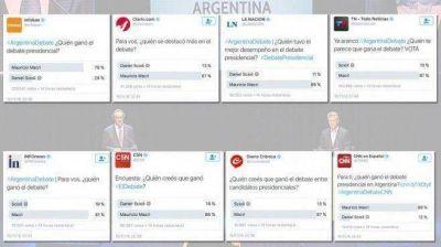 En las redes sociales, Macri ganó todas las encuestas sobre el debate