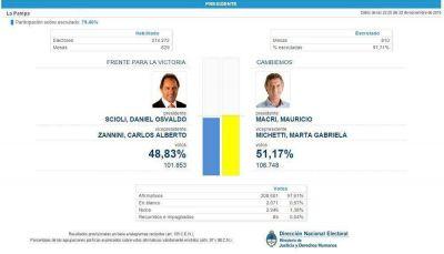 Macri pisó fuerte también en La Pampa