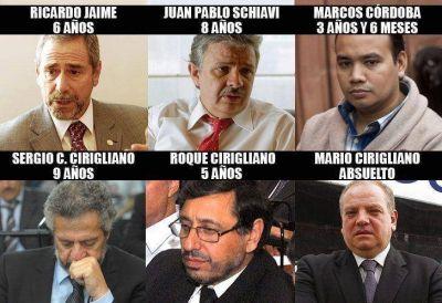 Ninguno de los 21 condenados por la Tragedia de Once, ni siquiera Jaime, irá a prisión