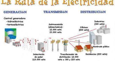 Edesa hará cambio de equipos en la estación transformadora de Tartagal