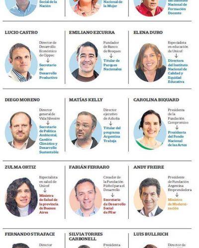 No son todos CEO: boom de perfiles sociales en el Gobierno