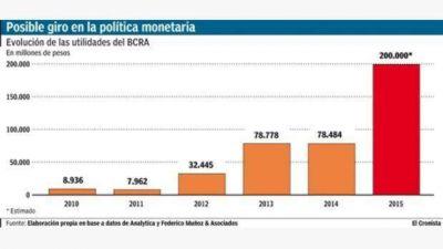 Las ganancias del BCRA en 2015 habr�an llegado a $ 200.000 millones