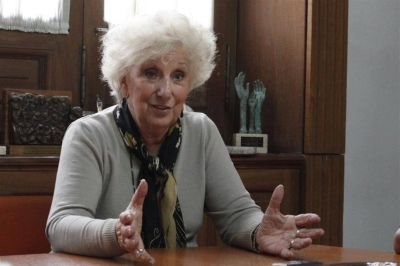 Estela Carlotto:
