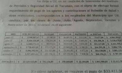 La Provincia le reclama a Alfaro una deuda de $ 33,4 millones por aportes sociales impagos