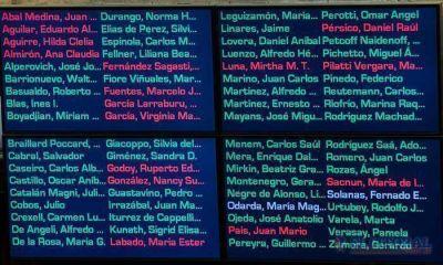 El voto y los discursos de los senadores correntinos en la sesi�n para pagar a los fondos buitre