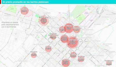 Alquileres en La Plata: para entrar, se necesitan $17.000 por un dos dormitorios