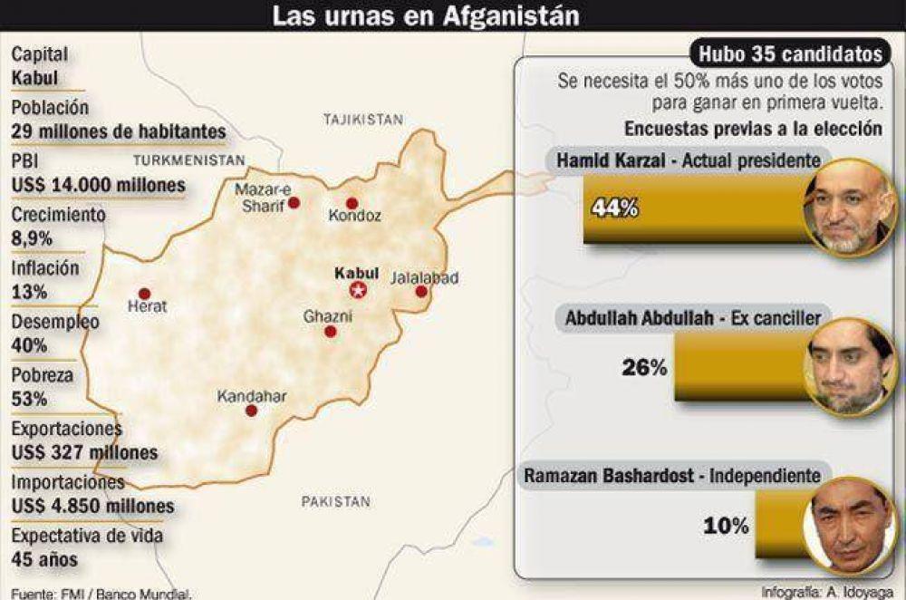 Se votó el jueves, pero todavía no se sabe quién ganó en Afganistán.