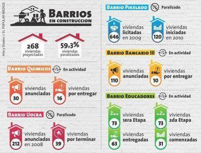 El Instituto de la Vivienda mantiene 268 casas proyectadas: el 59% está paralizado