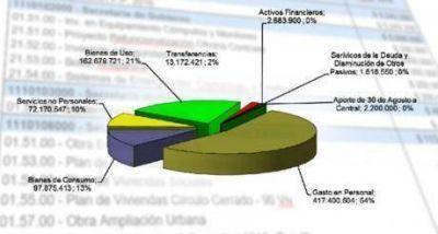 El 54,20 % del Presupuesto Municipal de Trenque Lauquen está destinado a gastos de personal