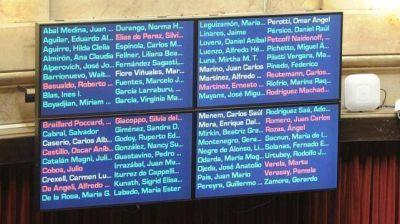 Ley Antidespidos: cómo votaron los senadores tucumanos