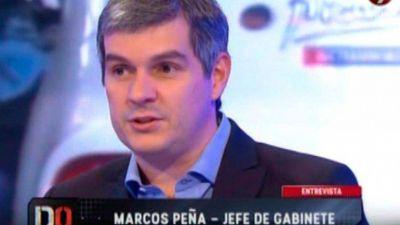 Marcos Pe�a:
