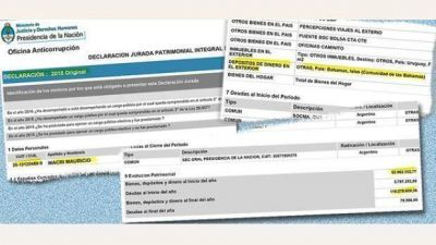 Macri declaró su patrimonio de 2015: $ 110 millones y dinero en Bahamas