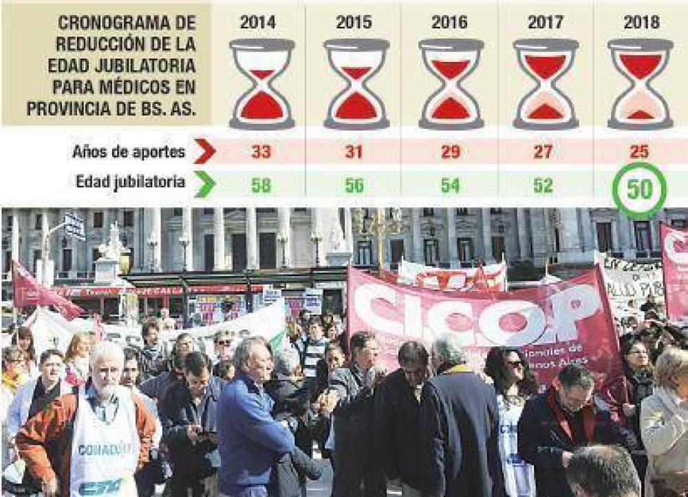 Poco serio: logran médicos jubilación a los 50 en Buenos Aires