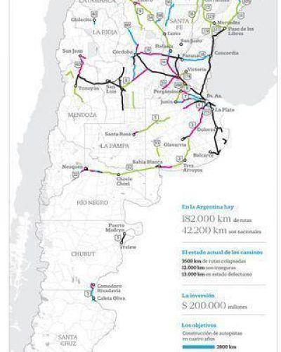 Lanzan un ambicioso plan para construir 2800 km de autopistas