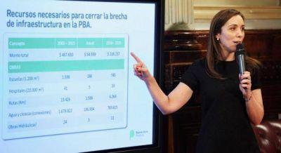 Exclusivo: qu� dice el proyecto de Vidal para recuperar el fondo del conurbano