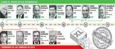 Avanza fin de reelección indefinida en Buenos Aires
