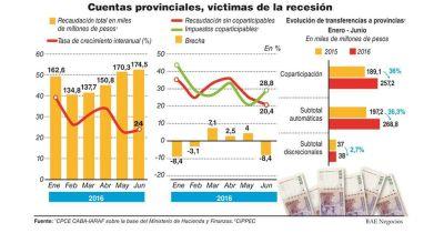 Inflación y baja en la recaudación complican plan de las provincias para reducir el déficit
