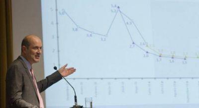 Sturzenegger volvió a prometer que la inflación será del 1,5% en septiembre