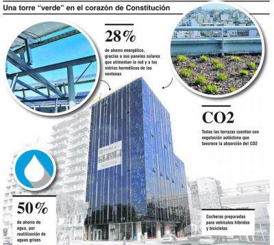 Cómo funciona el primer edificio sustentable de Buenos Aires