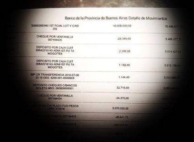Insólito!!!: Aparecen (y desaparecen) $ 10.000.000 de la cuenta de Punta Mogotes
