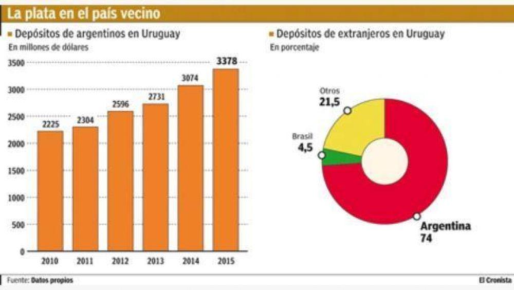 Los bancos y abogados uruguayos darán información de argentinos a la DGI