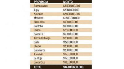 Santiago está entre las 9 provincias que no necesitaron anticipos de la Nación