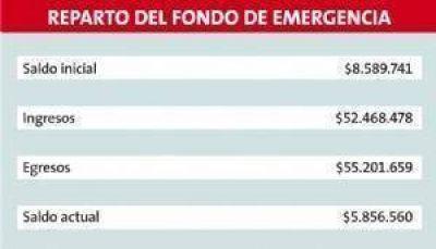 Municipios recibieron más de $55 millones por problemas financieros