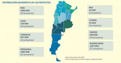 Licitaci�n de proyectos de energ�a renovable: hay 15 emprendimientos en Chubut y Santa Cruz